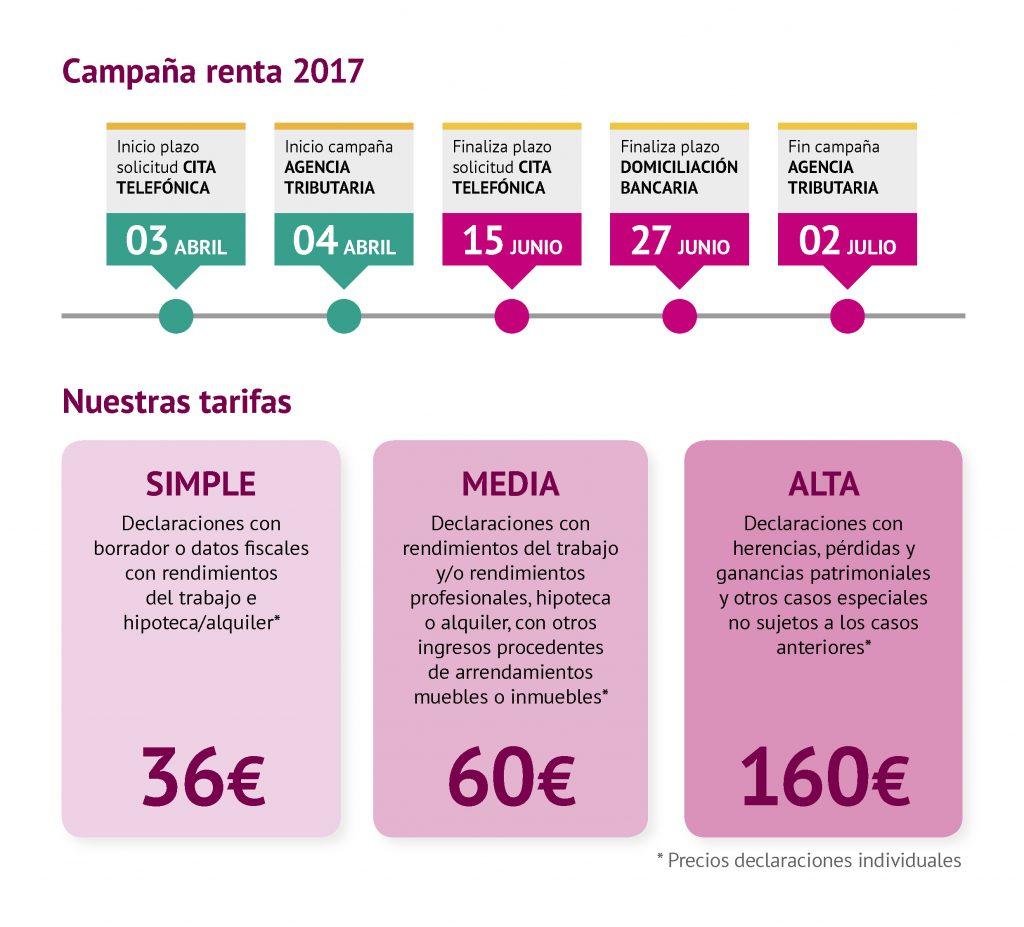 Declaración Renta 2017