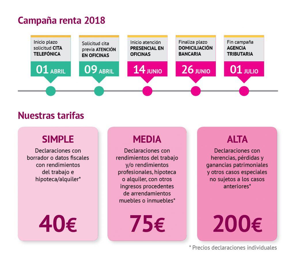 Renta 2018 Tarifas GP7